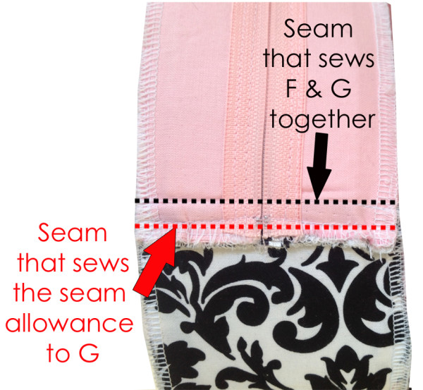 sew seam allowance