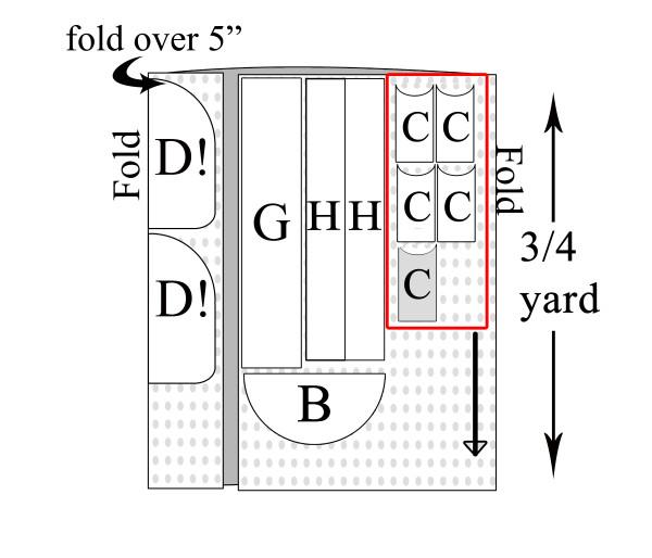fabric 1 layout